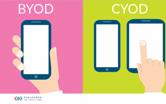 ¿Bring Your Own Device (BYOD) o Choose your own device (CYOD)?